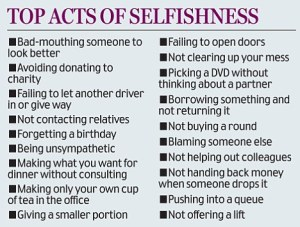 British Supposed Top Acts of Selfishness